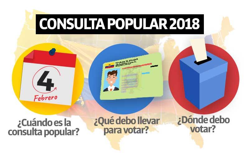 TODA LA INFORMACIÓN SOBRE LA CONSULTA POPULAR 2018.