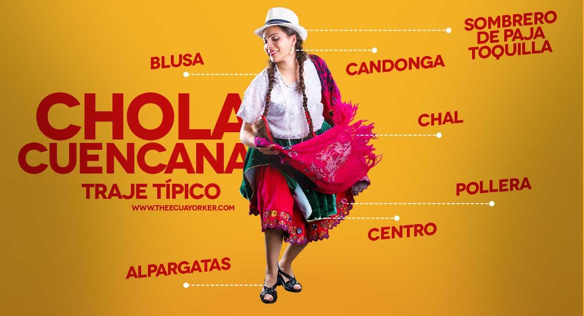 Viva Cuenca desde NY
